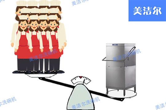 火锅店洗碗机