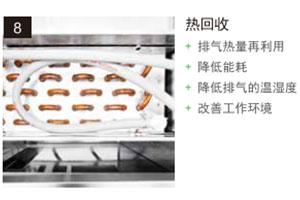 全自动食堂洗碗机热回收系统