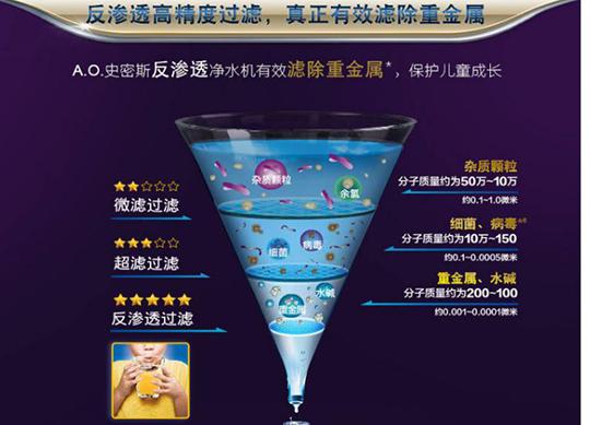 企事业单位安全用水专业解决方案