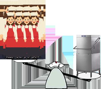 人工洗碗机VS学校食堂洗碗机