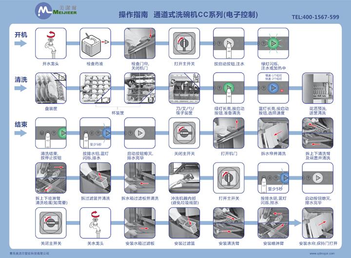 通道式洗碗机CC系列