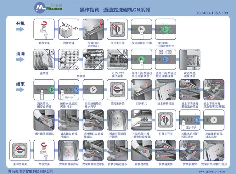 大型洗碗机操作指南